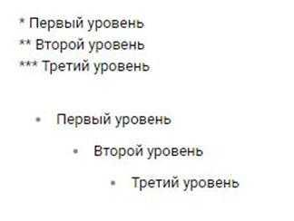 создание маркированного списка ВКонтакте