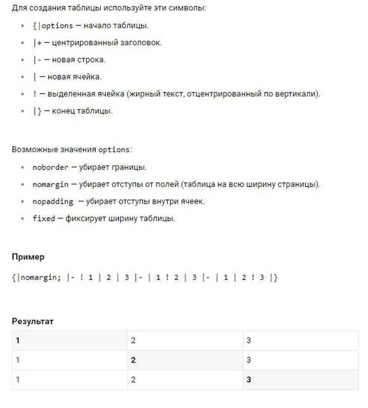 операторы для создания табличного меню