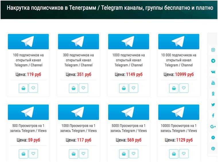 Накрутка подписчиков в Телеграм и цены на продвижение