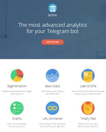 Анализ Телеграм каналов от Яндекс - инструмент Ботан