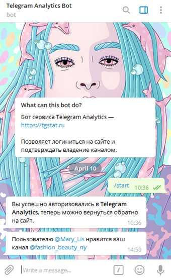 Telegram Analytics Bot - возможно лучший бот для аналитики каналов в Телеграм