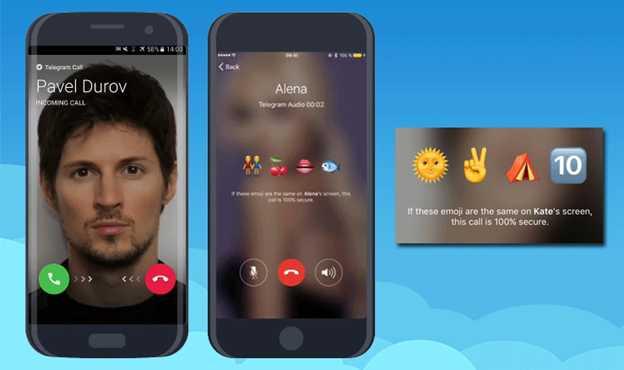 Звонки в Телеграм и их преимущества