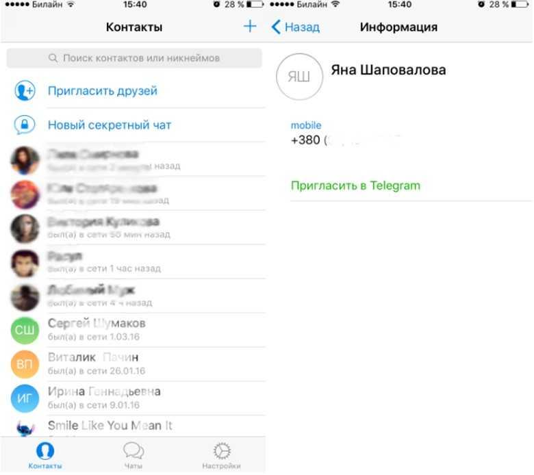 Контакты Телеграм - как пригласить новых друзей