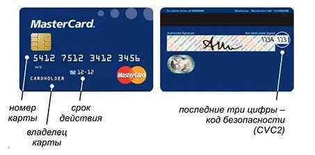 необходимая информация на банковской карте
