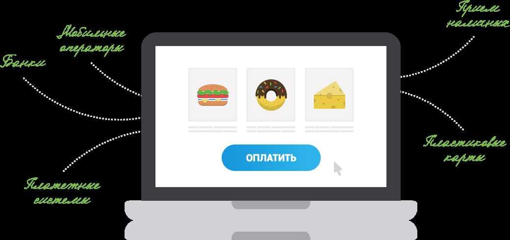 описание и обзор сервиса Uniteller