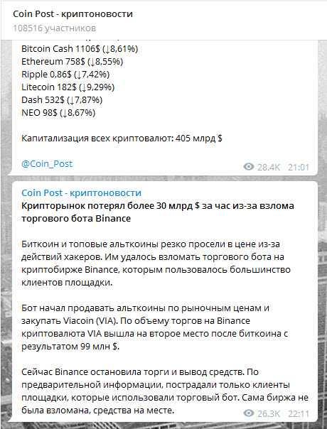 Канал в Телеграм, посвященный криптовалюте