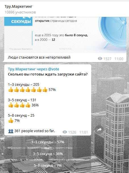 пример успешного канала Телеграм