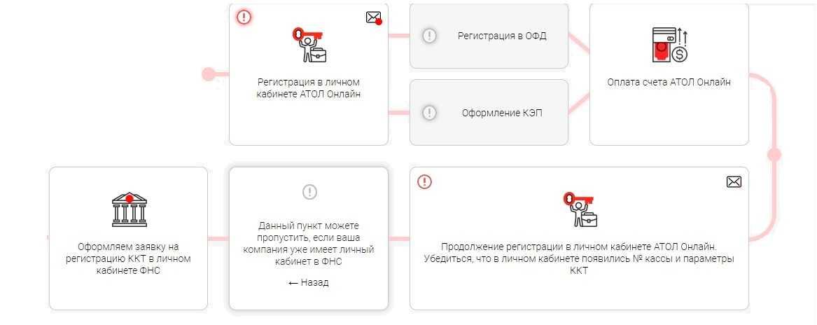 программа для проверки текста на плагиат онлайн text.ru