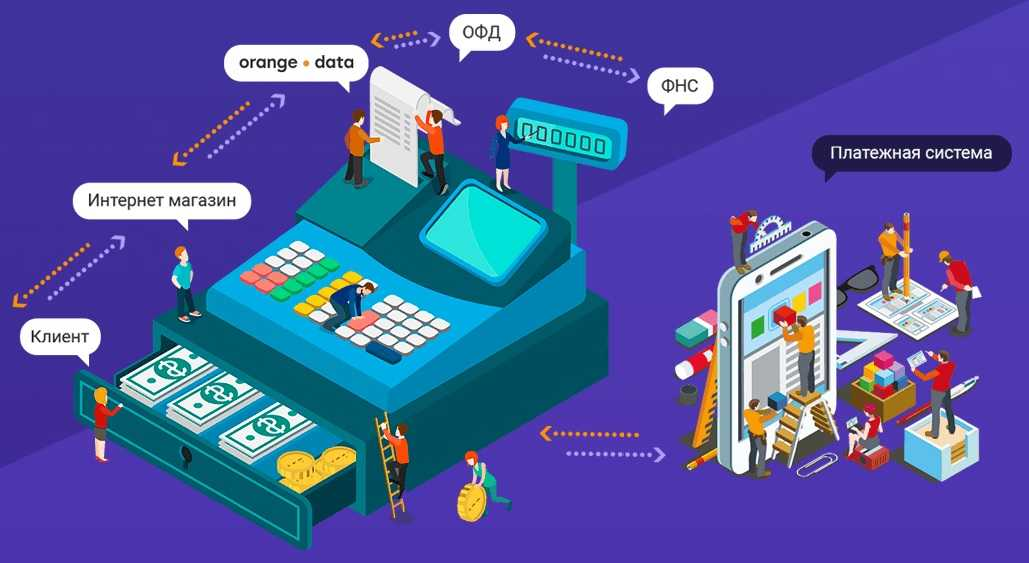 виды карт интернет эквайринга для онлайн магазина