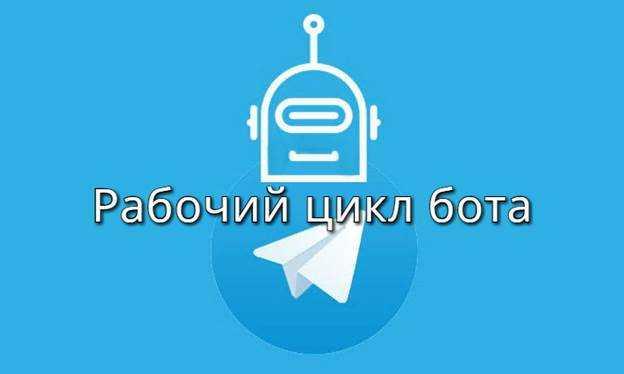 Как работают боты в Телеграм - рабочий цикл программы
