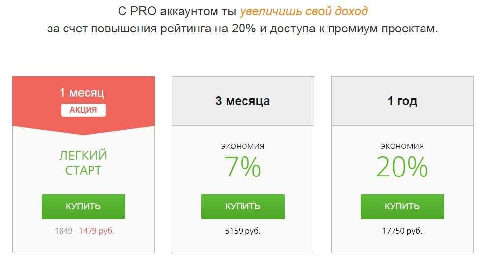 pro аккаунт на бирже fl.ru для работы по переводу текстов