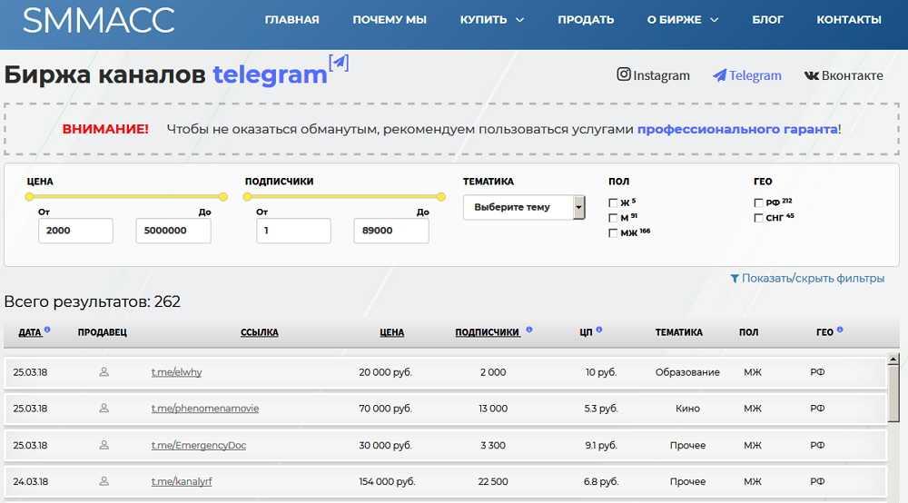 Биржа каналов Телеграм поможет купить лучший чат в мессенджере