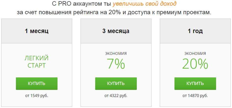 биржа фриланса fl.ru премиум аккаунт