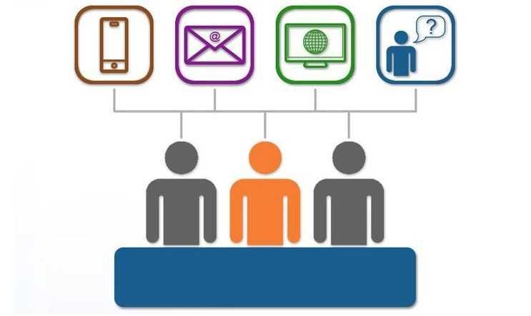 интеграция интернет эквайринга в онлайн кассу