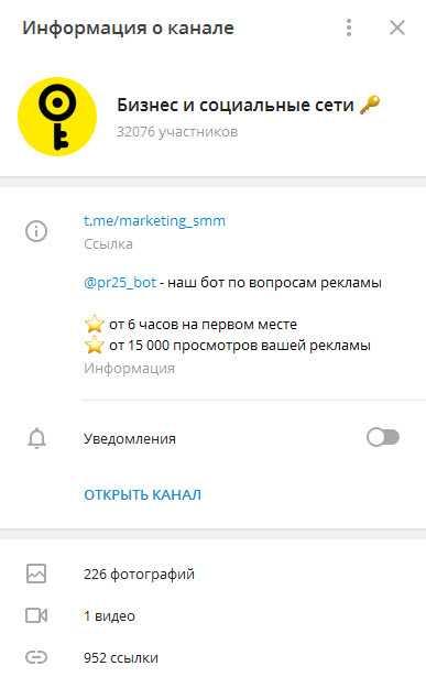 информация о канале Телеграм