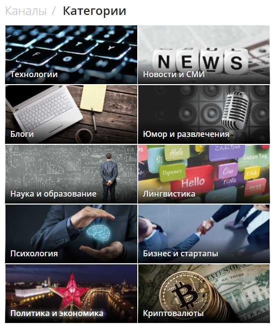 каналы сортированные по категориям