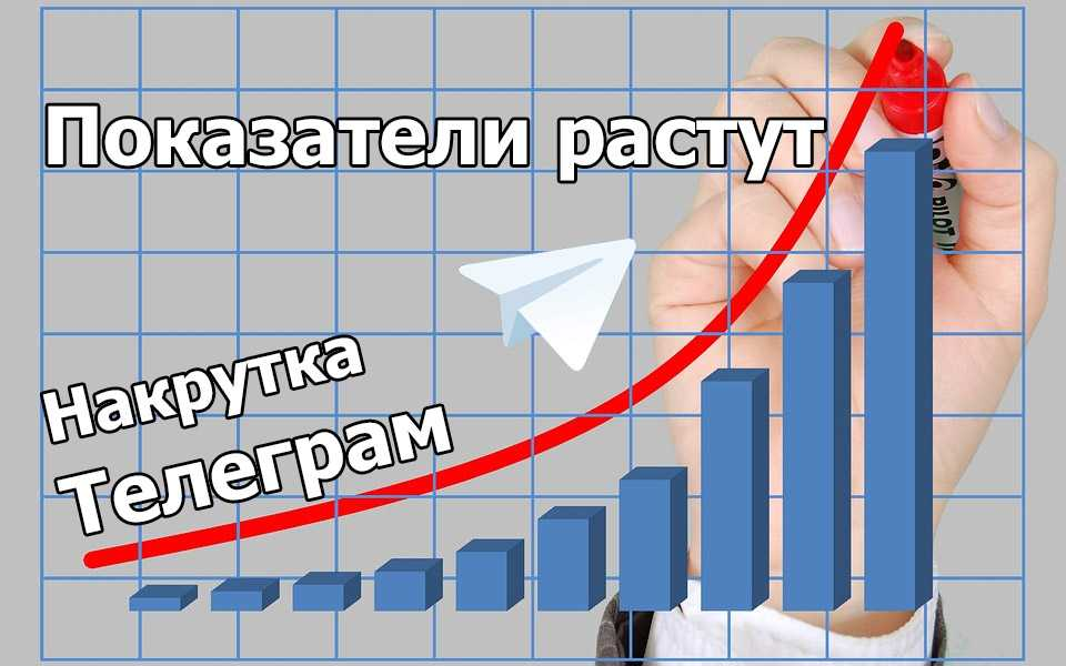 Накрутка показателей Телеграм платными способами