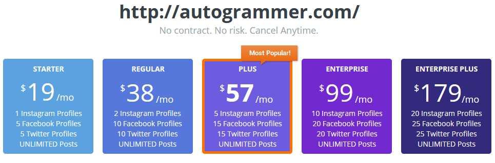 прайс цен сервиса Autogrammer