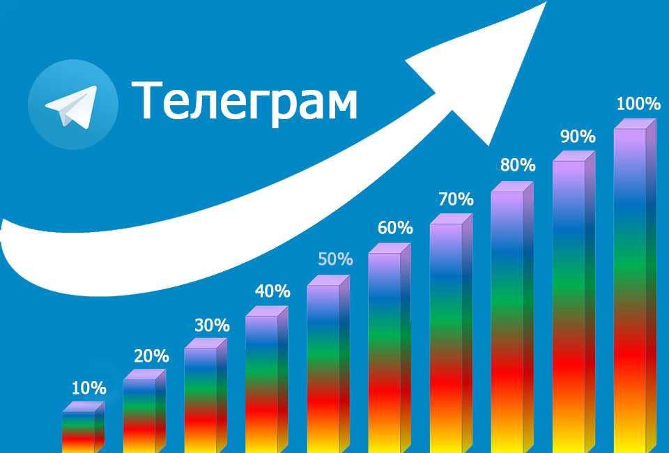 Использование бизнес чат бота Телеграм приводит к увеличению продаж