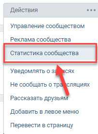 Статистика сообщества ВКонтакте