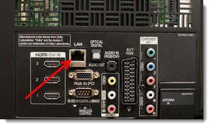 LAN (RJ-45) на телевизоре