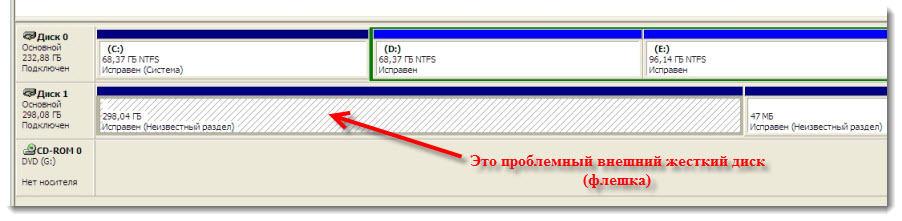 Жесткий диск определяется как неизвестный раздел