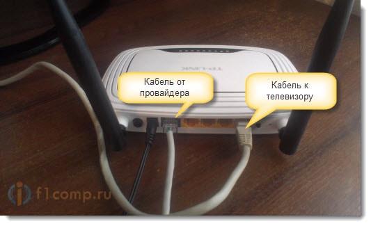 Подключаем телевизор через роутер по сетевому кабелю