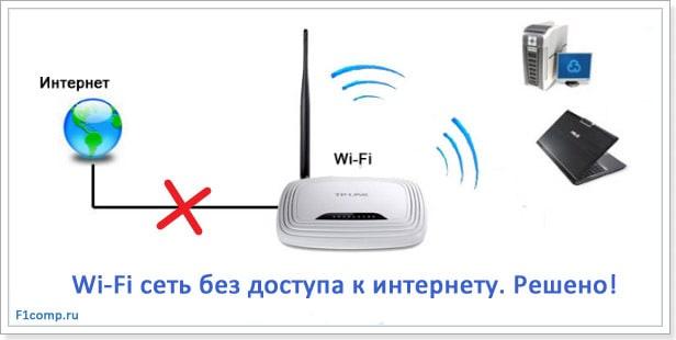 Wi-Fi сеть без доступа в интернет