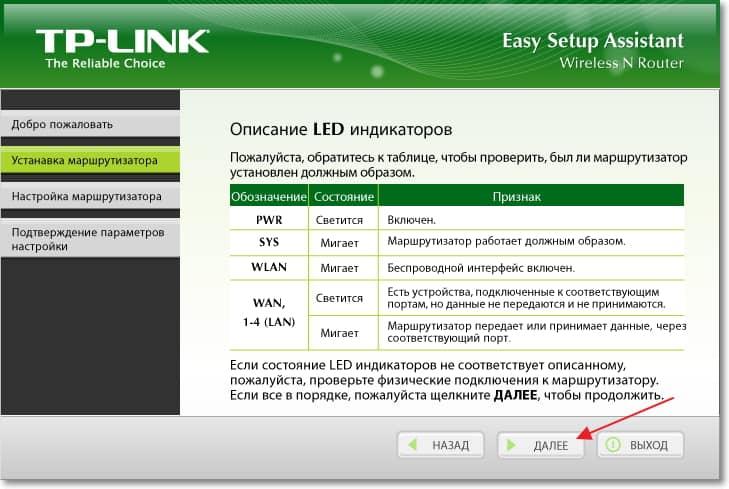 Описание LED индикаторов
