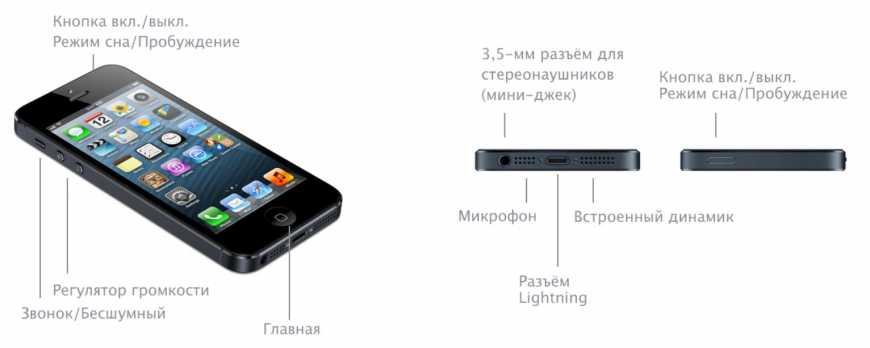 осмотр айфона